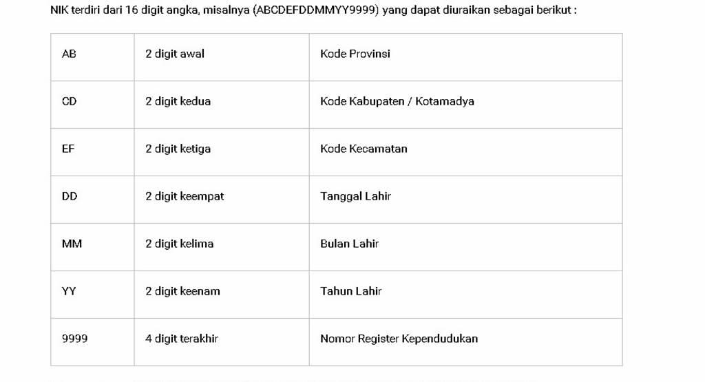 Cara Cek Validitas Status E Ktp Online Dinas Kependudukan Dan Pencatatan Sipil Kabupaten Bangka Selatan